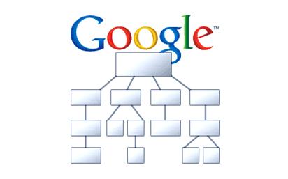 googlesitemap